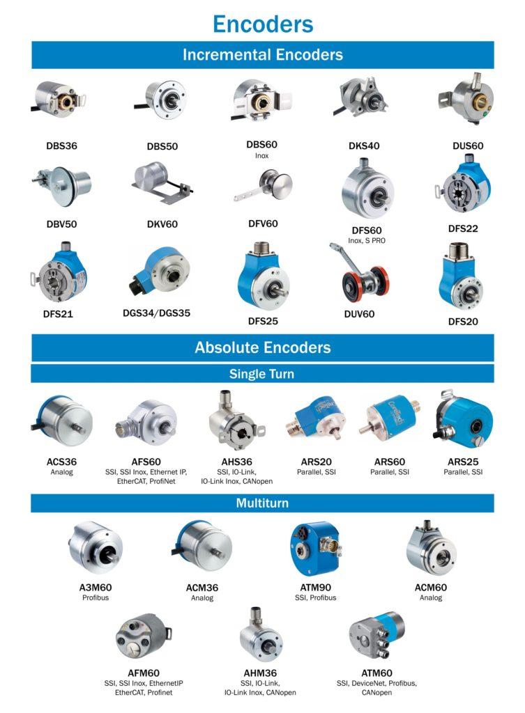 Incremental and Absolute Encoders