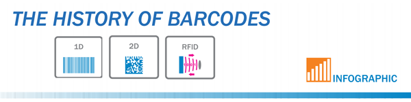 barcode, Barcodes – Ringing up Sales Past, Present and Future [Infographic]