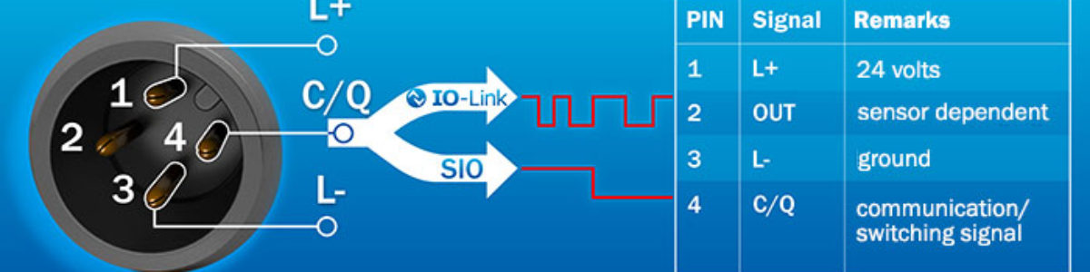 What is IO-Link?