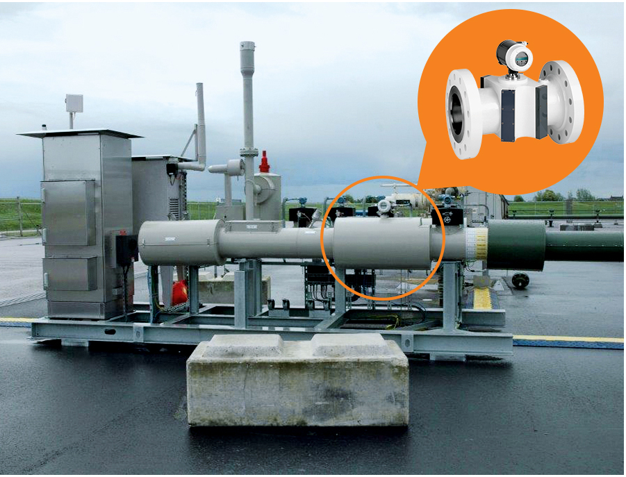 Onshore gas measurement with FLOWSIC600