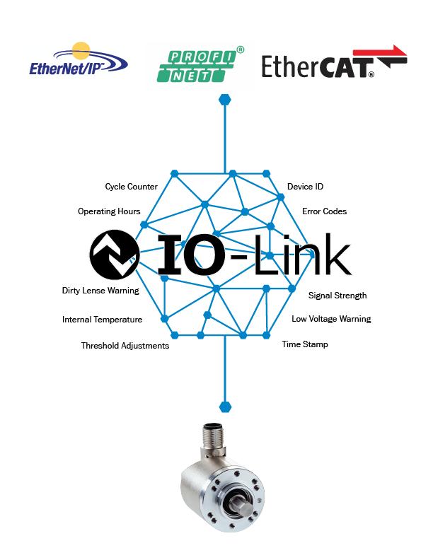 Advantages of IO-Link, Webinar: Demystifying IO-Link