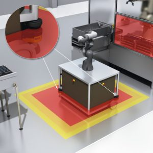 cobots automation, Cobots: Your New Automation Partner