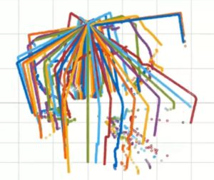 3d compilation of scans mtu cave map TiM10k